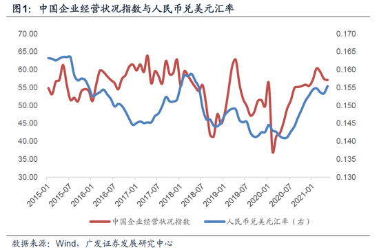 广发宏观:人民币汇率政策信号及定价特征