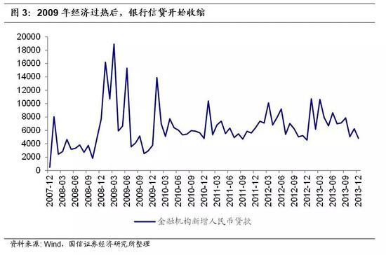2014年-2016年:新型套利模式