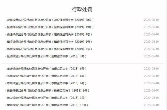 一天收12张罚单 南京银行10家分行被罚款超600万