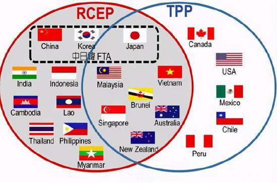 全球最大贸易协定签订 利好三大板块(利好概念股一览)