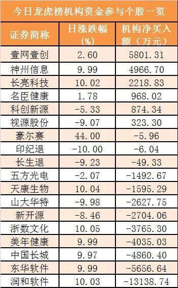娱乐场信誉_金仑控股中期转蚀227万不派息