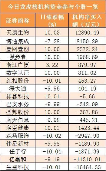 ag88注册官网|中央环保督察批安徽省林业厅:欺上瞒下失职失责