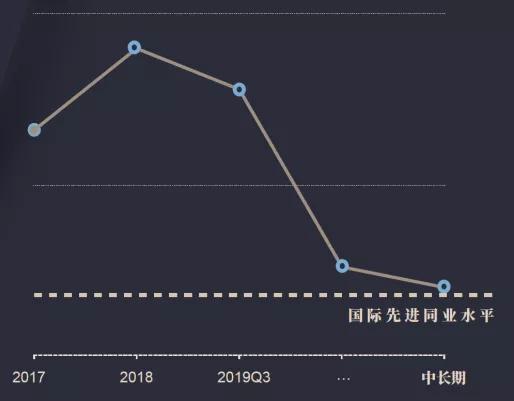 威廉希尔手机投注·书豪:总冠军戒指一周内将运到中国 对NBA&CBA都持开放态度