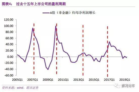 澳门美高梅投注安全吗·三板做市指数又创新低,是市场悲观还是指数失真?