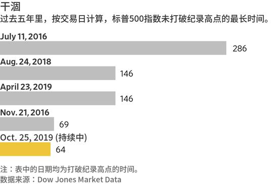 悟空彩票网开户-交通部:2019年完成交通固定资产投资超过3.21万亿元