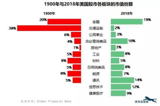 圣安娜娱乐平台官网app·中国女排对土耳其技术统计,扣球成功率最高不是朱袁张,是个客串