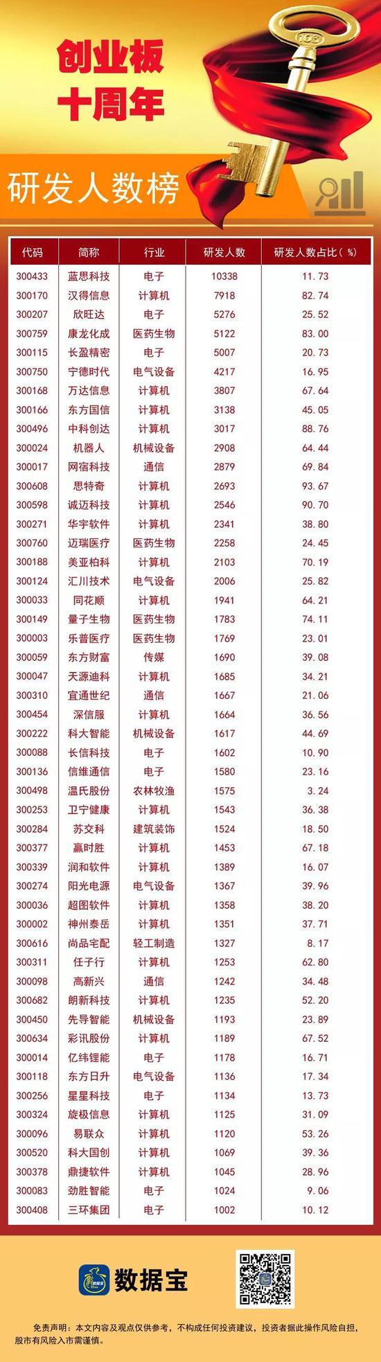 新澳门在线最值得信赖,中国空间站计划表出炉:今年启动,2020年前后发射核心舱