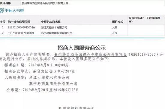 万亿茅台牵手天猫苏宁股价又创新高 机构高喊1300元