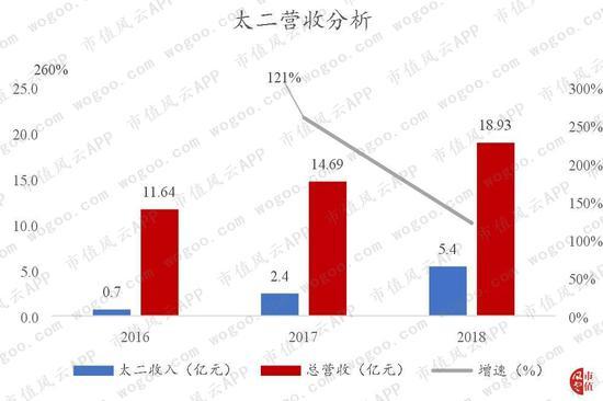皇博线上娱乐在线注册_厉害!中国航空发动机实现大突破,寿命直线飙升,提高之前的两倍