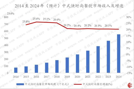 名豪娱乐代理注册 湖北省300名贫困学子获150万助学金
