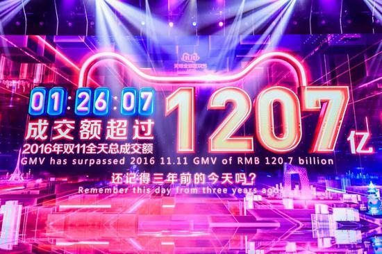花呗支付网络赌博_影视剧打造热门目的地 红色旅游北京最受欢迎