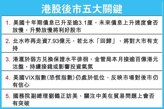 金管局再接港元沽盘 港汇昨晚触及7.85弱方兑换保证水平