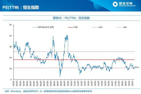 http://www.shangoudaohang.com/nongcun/224970.html