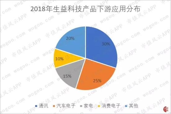 太阳城娱乐好玩吗 车企陷钱荒:前8月发债金额超去年全年