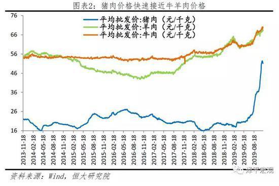 mzd平台最新网址_盛松成:区块链不宜和金融相结合,最好用在实体经济上