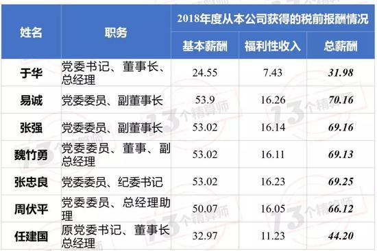 国际娱乐平台是什么意思-中国交通建设股份有限公司第四届董事会第二十七次会议决议公告
