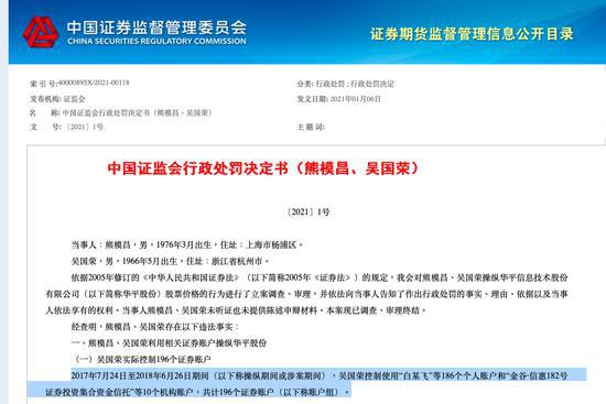 华平股份二股东找人合伙配资炒自家股票倒赔3亿