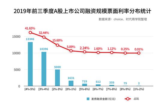 「易胜博波胆指数」刚刚!郑万高铁郑州局管段开始试验运行,开通进入倒计时