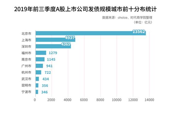 皇冠买彩网址|三大期指全部收跌 IC1810跌0.87%