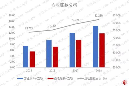 第一娱乐手机客户端|直击|瑞幸CEO钱治亚:IPO是中国咖啡消费平权的开始