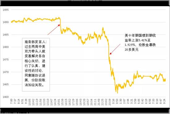 博马官网赌场 - 斥资4亿元开10家门店 盒马鲜生看中郑州什么