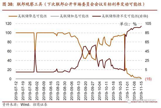 皇冠hg6686不给提款·产品份额缩水近300亿 债券指数基金遇冷