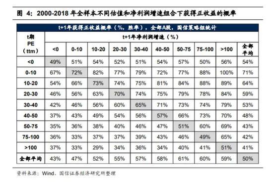 中泰资管:从超级蓝筹到细分行业龙头 抱团股之后的选择?