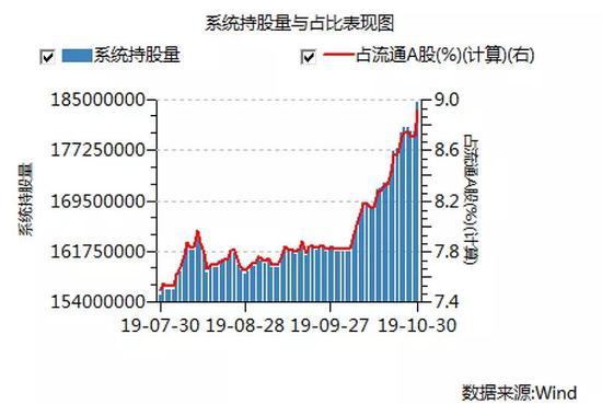 轮盘轨迹分析,福山区:预防一氧化碳中毒宣传进村居