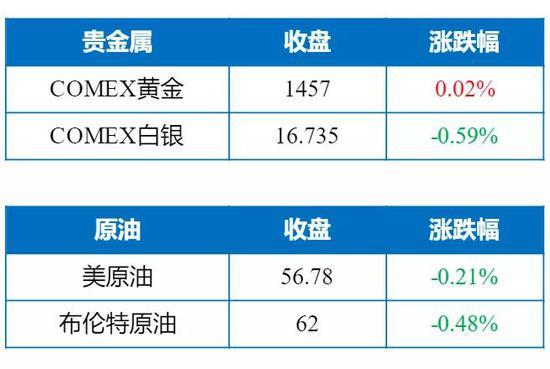 澳门美高梅手机端 - 多家上市公司股份回购进展缓慢 股东频频减持