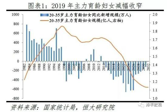 2030中国人口_行业 我国体检和眼科行业已成熟,这会是下一个财富风口吗