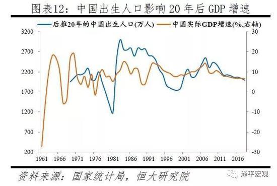 2020年gdp消费占比_2020年中国gdp
