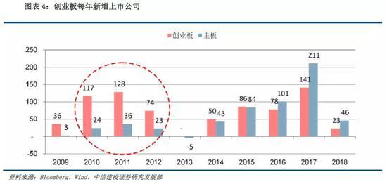 新太阳城体育官方app·曾放话绝不给解放军导弹技术 如今却拿30亿向中国求购2条生产线