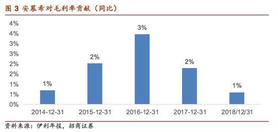 pt电子游戏平台哪个好 翰宇药业净利亏3.4亿同比降203% 应收账占总资产21%