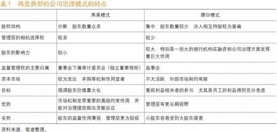 周诚君:更好发挥商业银行监事会作用