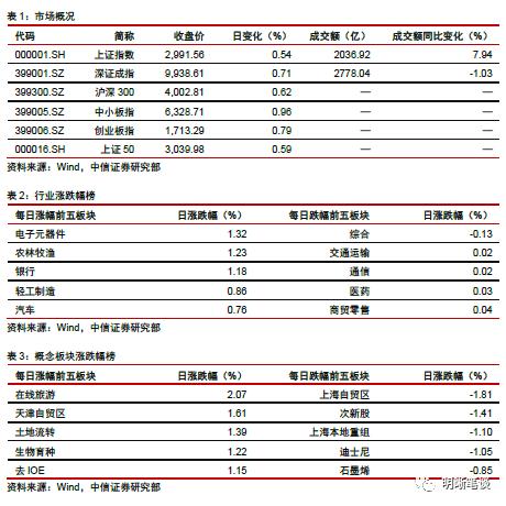 a片金沙网址图片 2019中超最佳阵容:保利尼奥领衔,傲骨落选