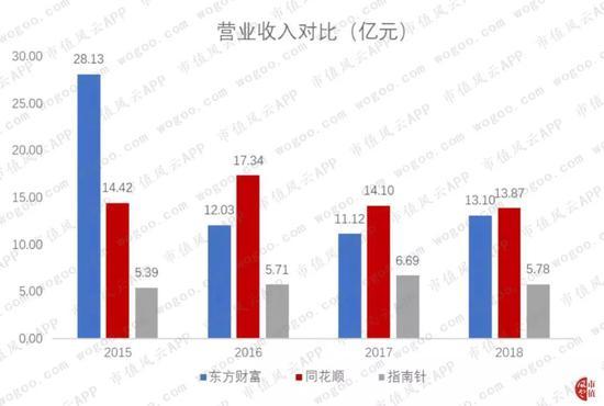 澳门赌场支票,揭秘:担任京东系400多家公司法人的刘强东女助理是谁