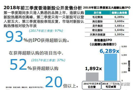 mhga018,云集会员两年增8倍 营收翻倍仍亏损1亿元