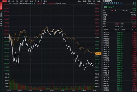 """1/4流通盘被机构锁定 北向资金和融资客在这只股上""""开怼""""?"""