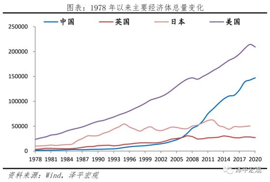 中国与美国2020的gdp_增速仅1 IMF最新预测 2020美国GDP增长落后全球 对比中国呢