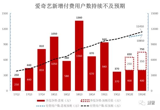 2018年菠菜送白菜 - 上海制造哪家强?细数刚刚发布的2019上海制造业企业百强榜