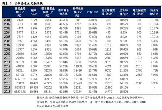 贵族赌场会员-投入1.2亿收获565亿!他是中国科技界大佬,如今被立案调查