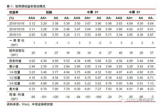 """「亚洲娱乐场官网注册」""""老财贸""""共话七十年巨变:上海商业规模几何式增长 成为经济社会发展的""""压舱石"""""""