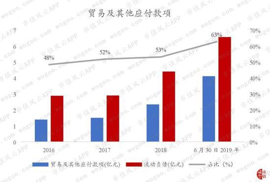 网上真人怎么扎金花 - 央行深圳:目前深圳首套房贷利率下限5.10%,二套房5.40%