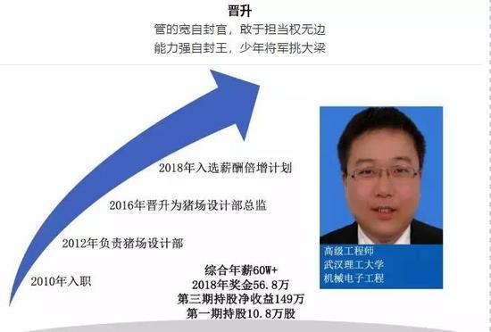 澳门美高网上娱乐平台,九龙仓置业跌近2% 为目前最差蓝筹
