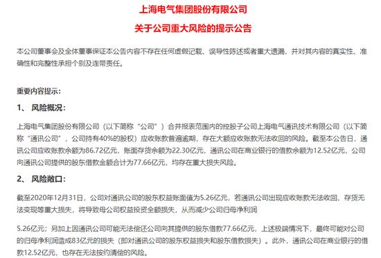 """重大预警!700亿上海电气或损失83亿 上交所火线问询 乐普医疗也有""""大事"""""""
