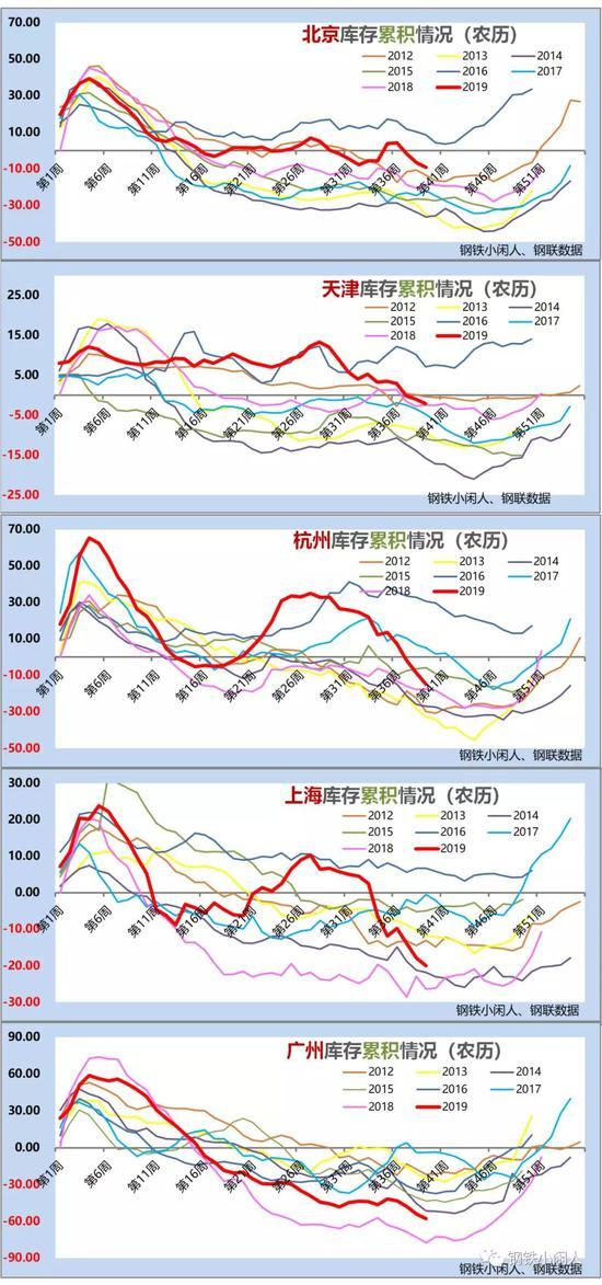 「mg360电子」上海银保监局整治金融乱象 处罚95家罚没近半个亿