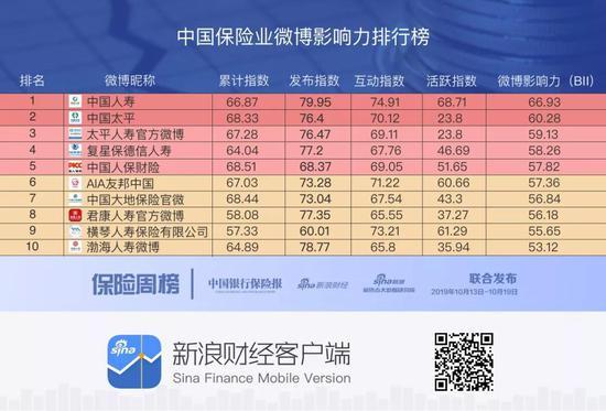 「华人娱乐客户端」糖尿病人吃它对血糖好,但要科学吃