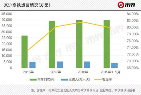 888集团电游官方网址·三大运营商前三季度营收下滑,5G正式商用会是转折点吗?