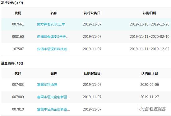 「众,188555.」周末!带上100大洋就可以在广州周边玩疯了,你还在等什么?