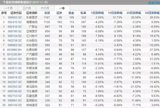 银河登录 碧桂园旗下公司发3亿美元债:为中国私立教育公司首例